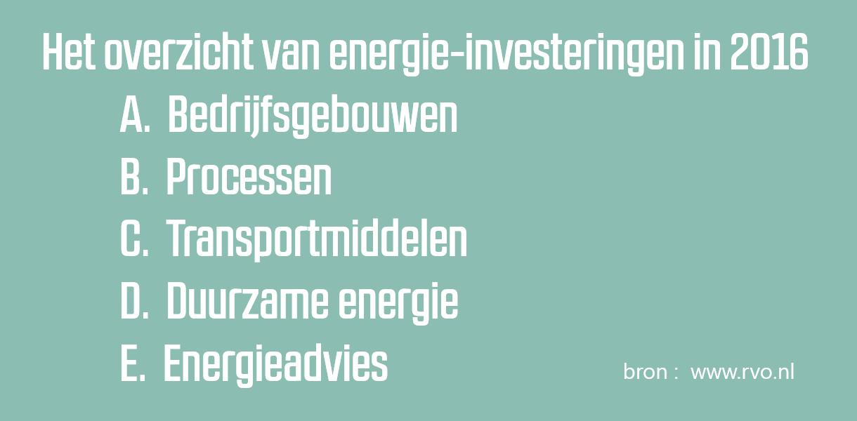 EIA Energie Investeringsaftrek 2016 - overzicht